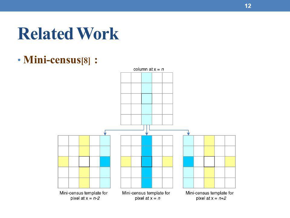 Related Work Mini-census[8] :